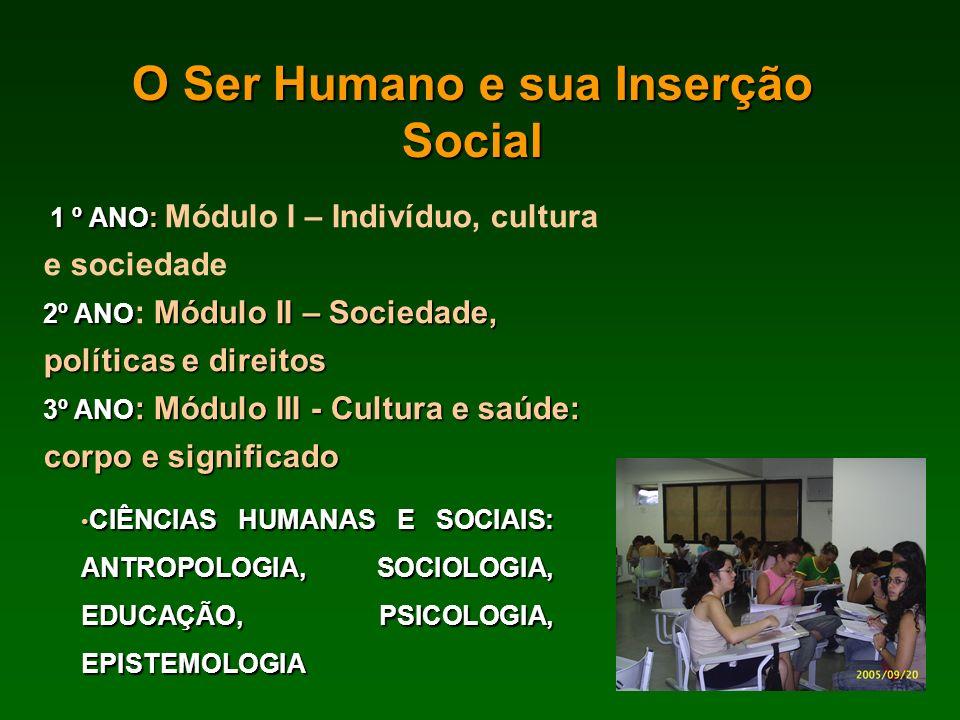O Ser Humano e sua Inserção Social