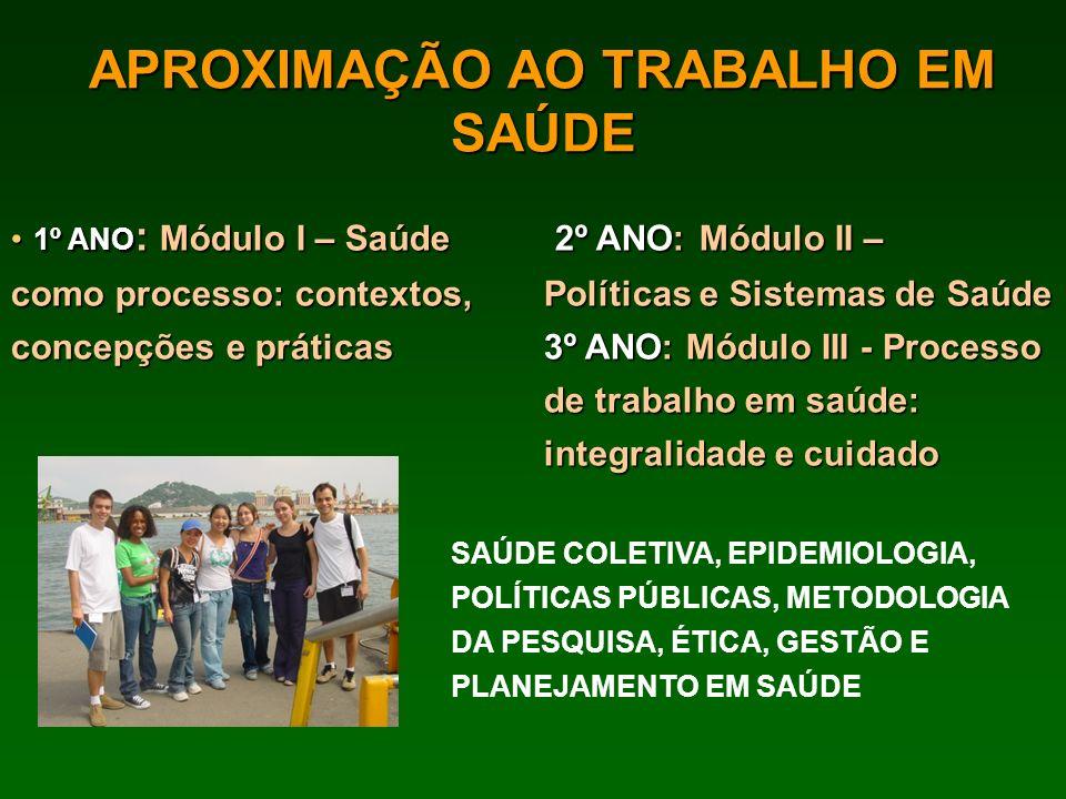APROXIMAÇÃO AO TRABALHO EM SAÚDE