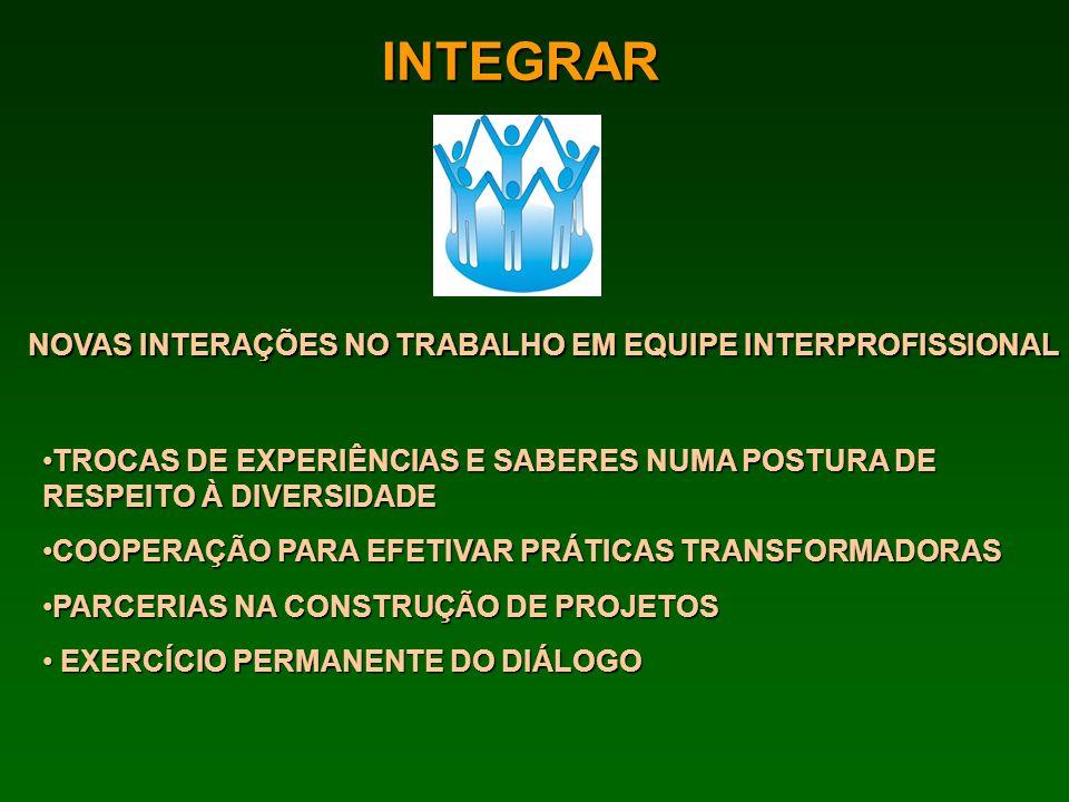 INTEGRAR NOVAS INTERAÇÕES NO TRABALHO EM EQUIPE INTERPROFISSIONAL