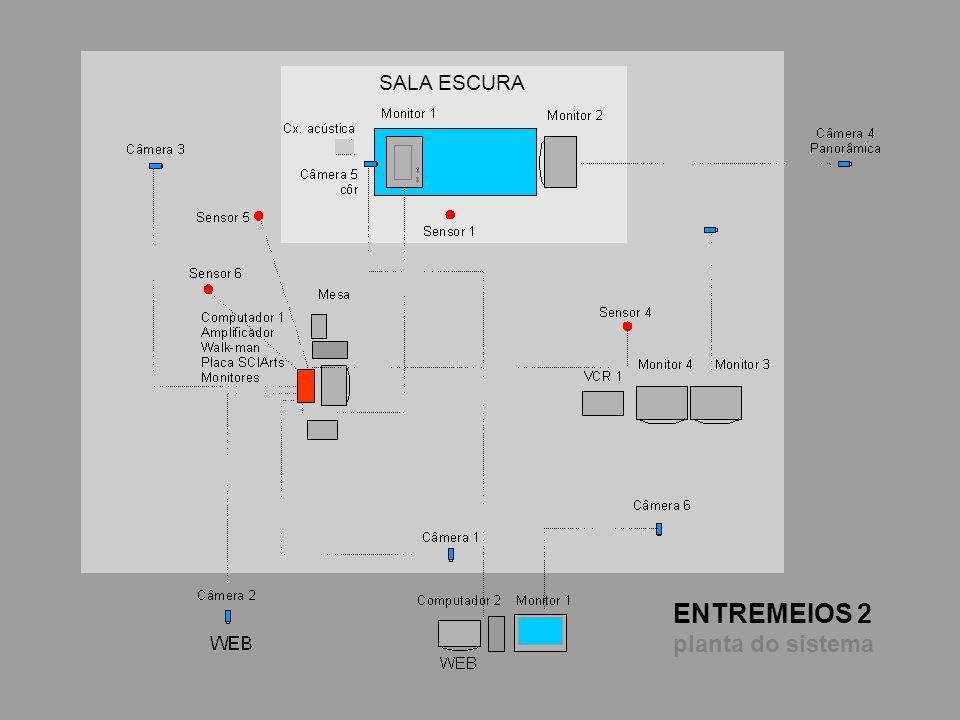 SALA ESCURA ENTREMEIOS 2 planta do sistema