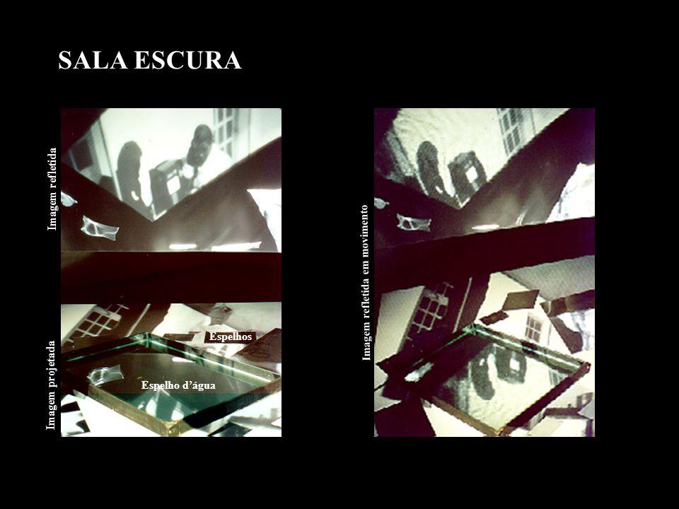 SALA ESCURA Imagem refletida Imagem refletida em movimento Espelhos