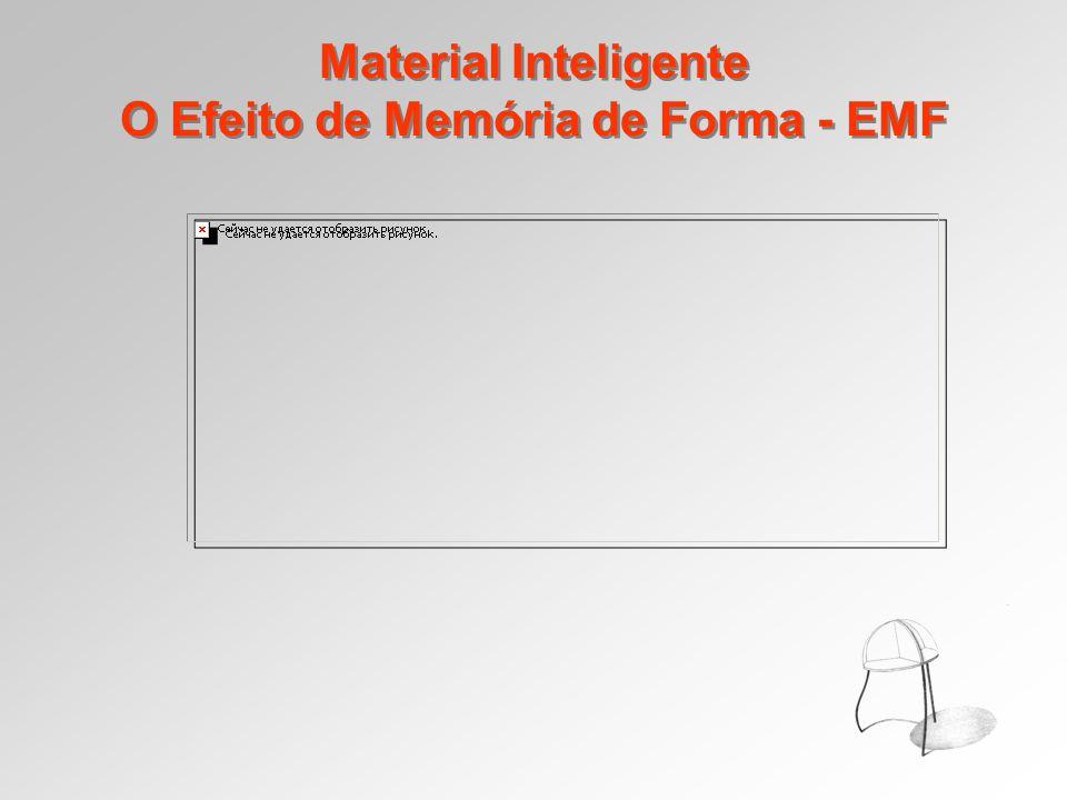 Material Inteligente O Efeito de Memória de Forma - EMF