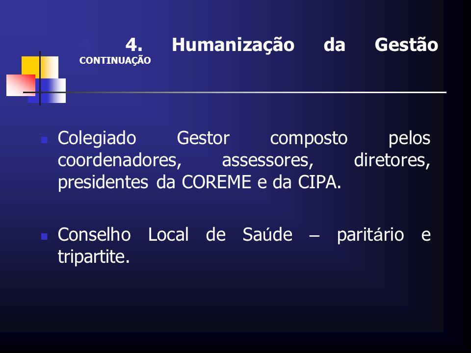 4. 4. Humanização da Gestão CONTINUAÇÃO