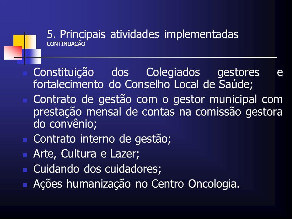 5. Principais atividades implementadas CONTINUAÇÃO