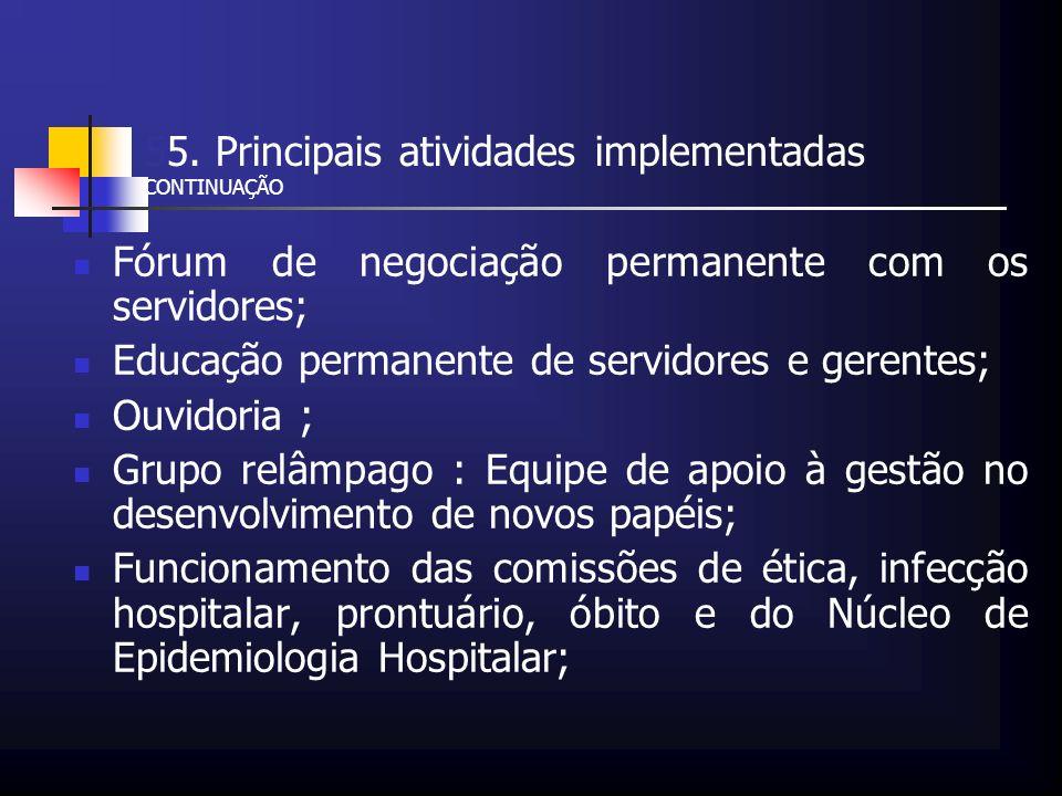 55. Principais atividades implementadas CONTINUAÇÃO