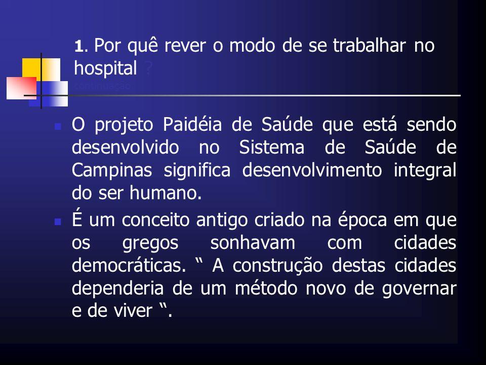 1. Por quê rever o modo de se trabalhar no hospital continuação
