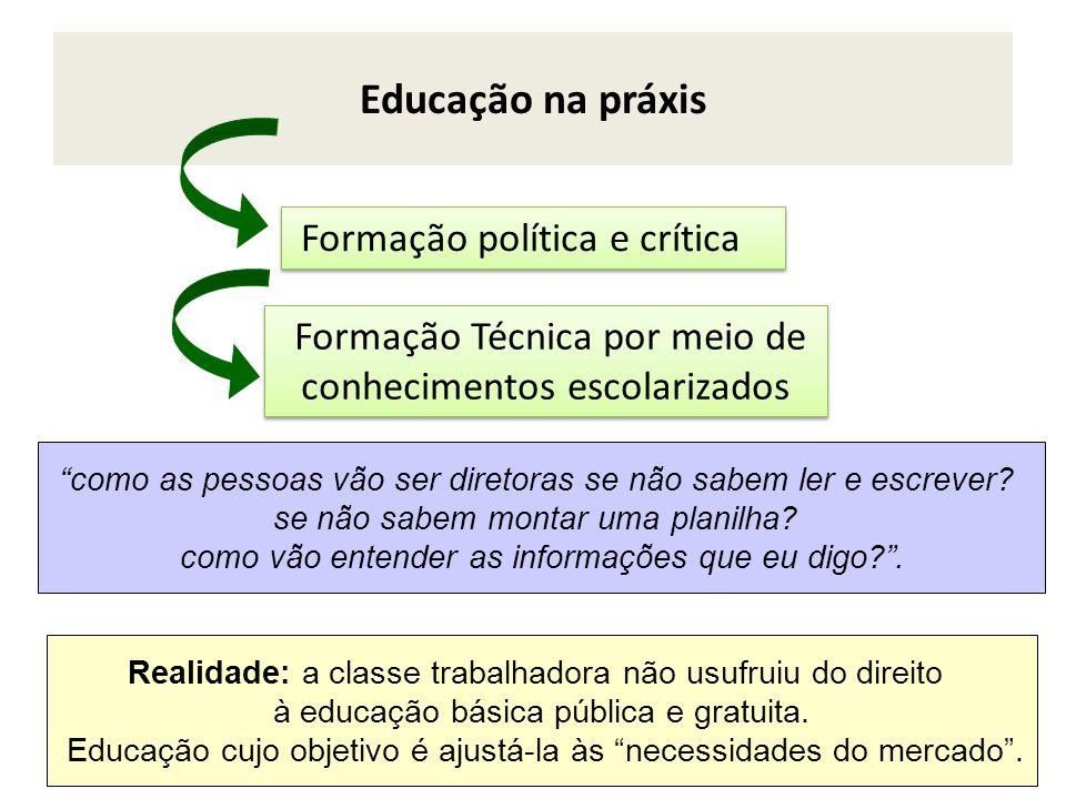 Educação na práxis Formação política e crítica