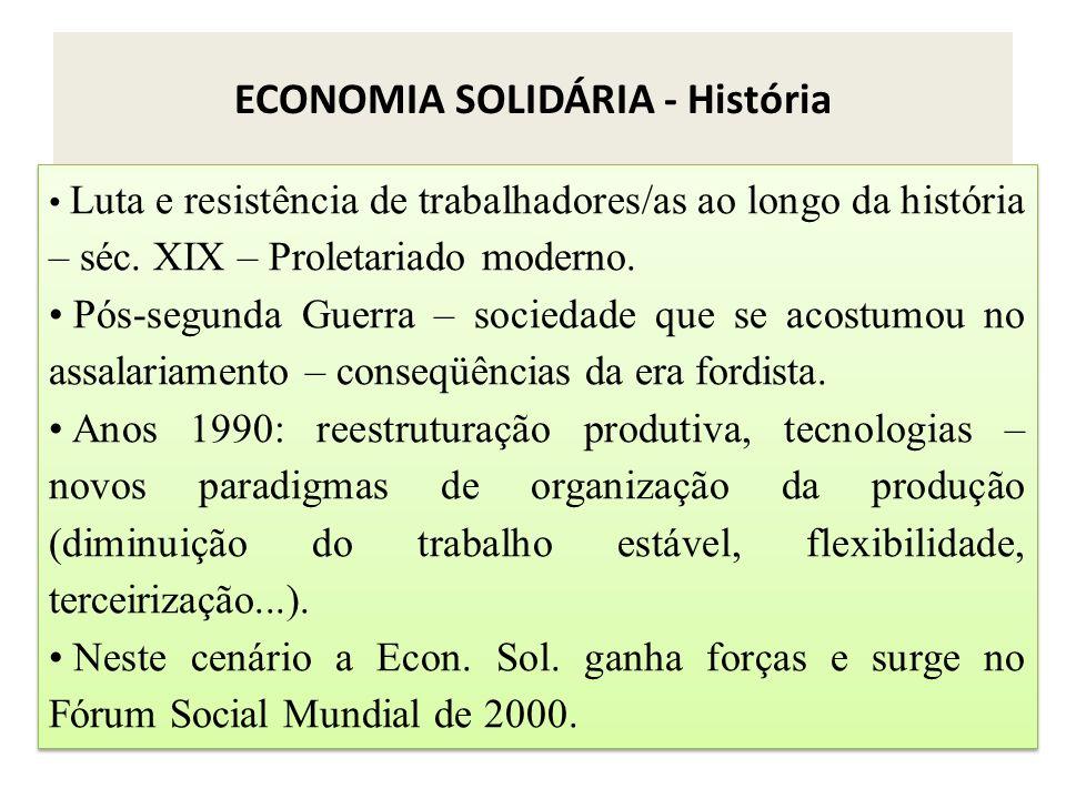 ECONOMIA SOLIDÁRIA - História