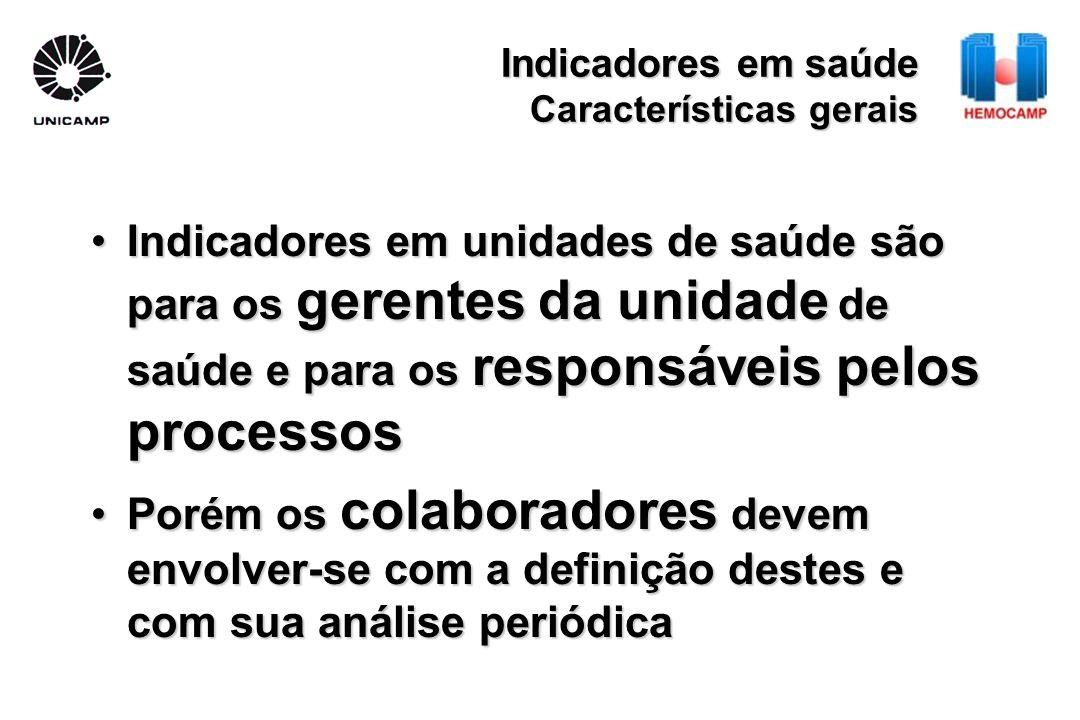 Indicadores em saúde Características gerais