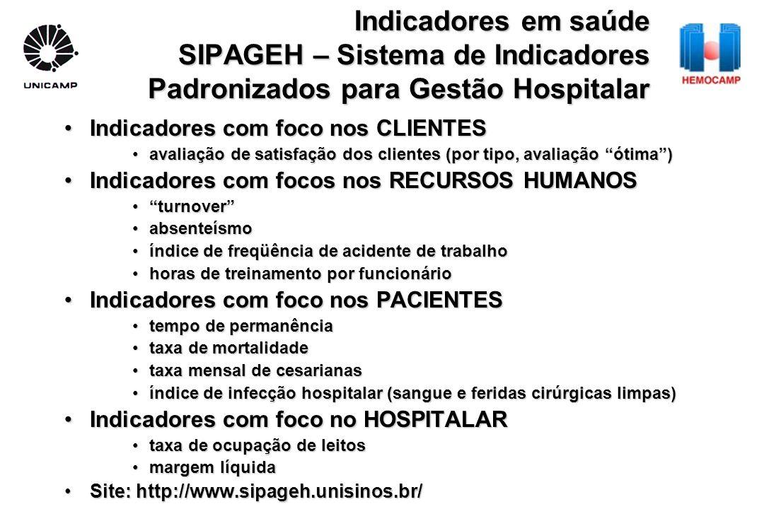 Indicadores em saúde SIPAGEH – Sistema de Indicadores Padronizados para Gestão Hospitalar