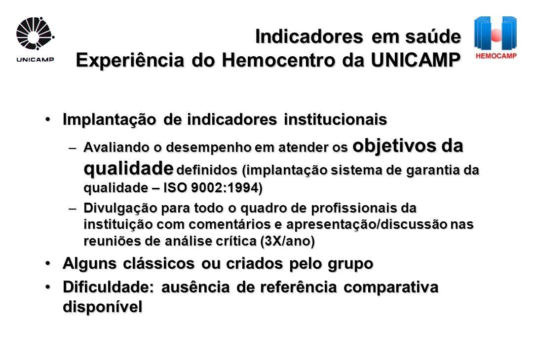 Indicadores em saúde Experiência do Hemocentro da UNICAMP