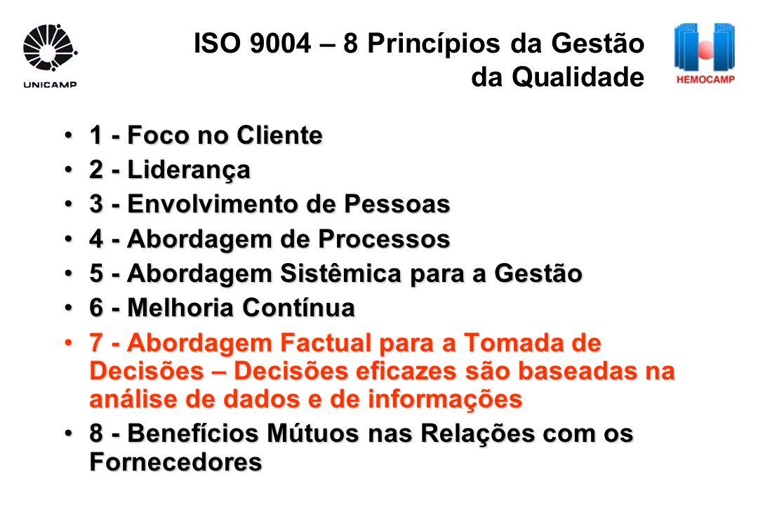 ISO 9004 – 8 Princípios da Gestão da Qualidade
