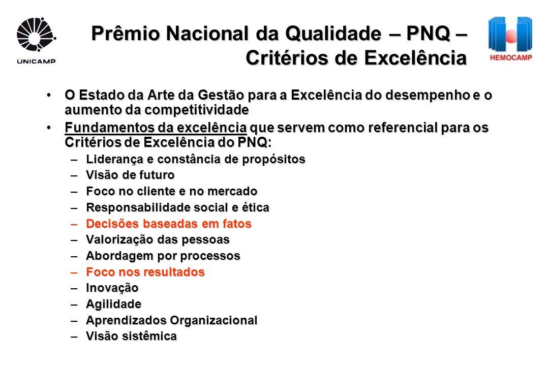 Prêmio Nacional da Qualidade – PNQ – Critérios de Excelência