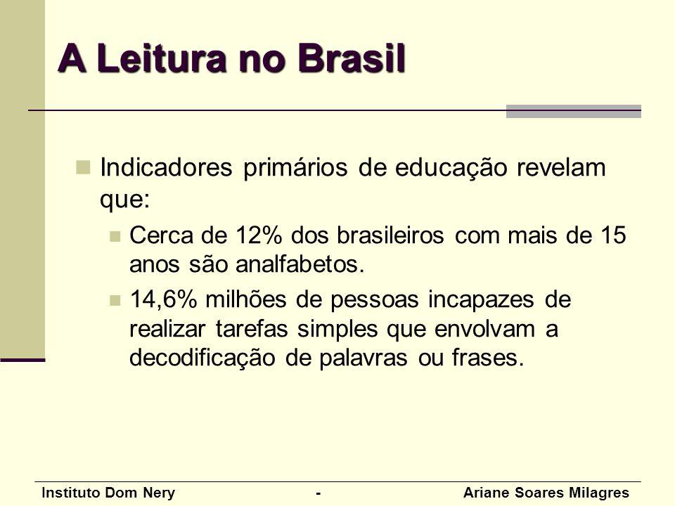 A Leitura no Brasil Indicadores primários de educação revelam que: