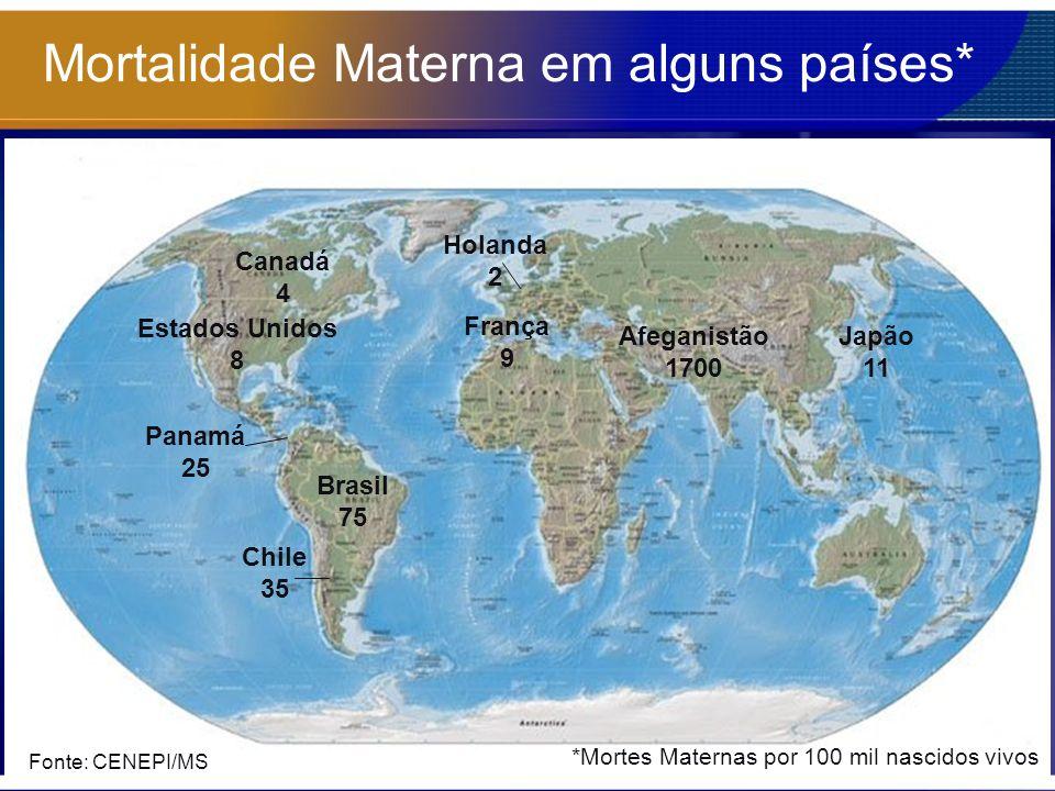 Mortalidade Materna em alguns países*