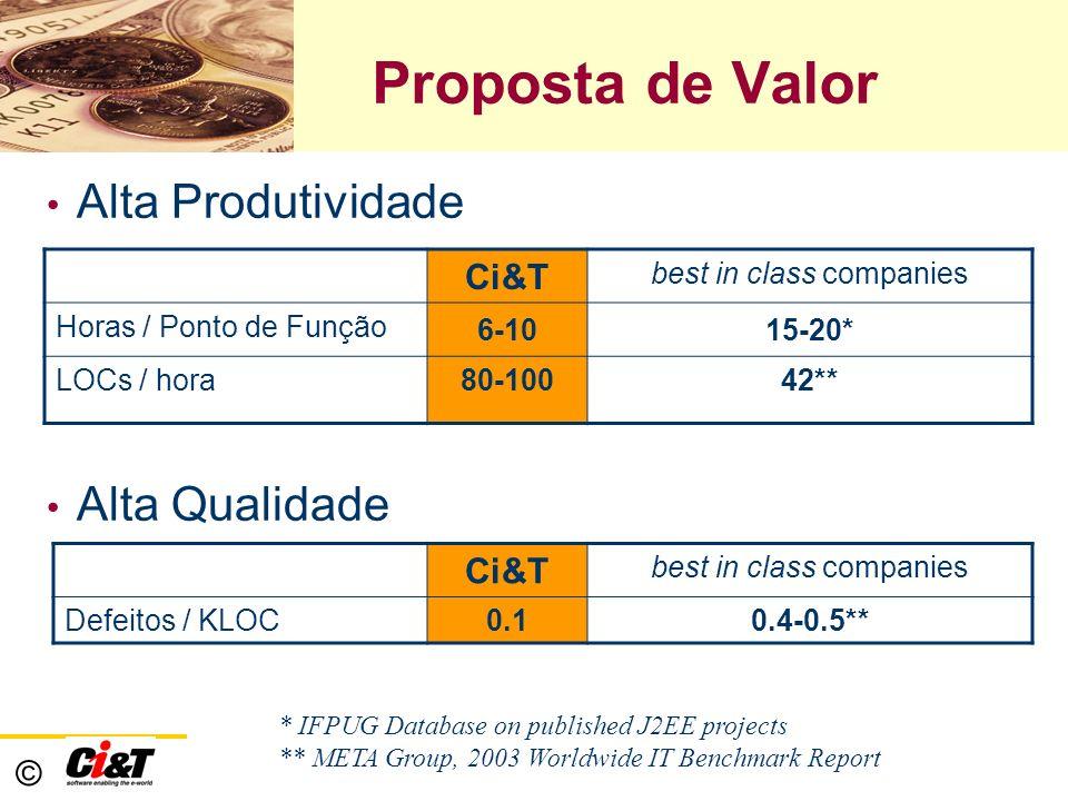 Proposta de Valor Alta Produtividade Alta Qualidade Ci&T Ci&T