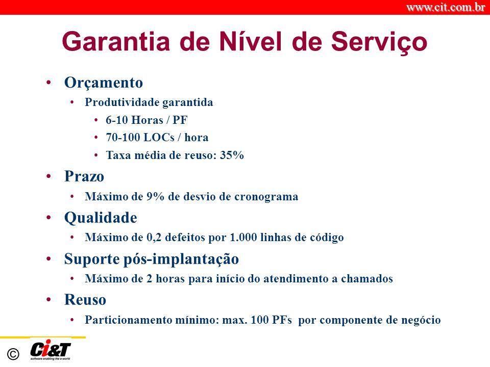 Garantia de Nível de Serviço