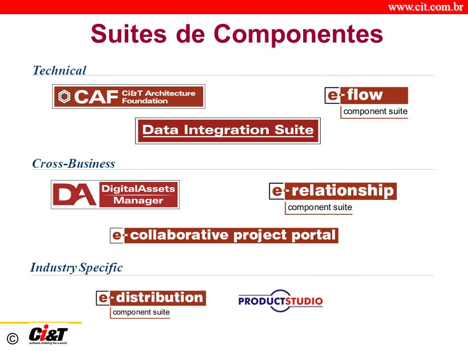 Suites de Componentes Technical Cross-Business Industry Specific