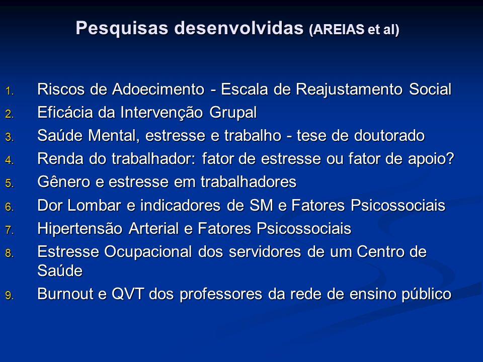 Pesquisas desenvolvidas (AREIAS et al)