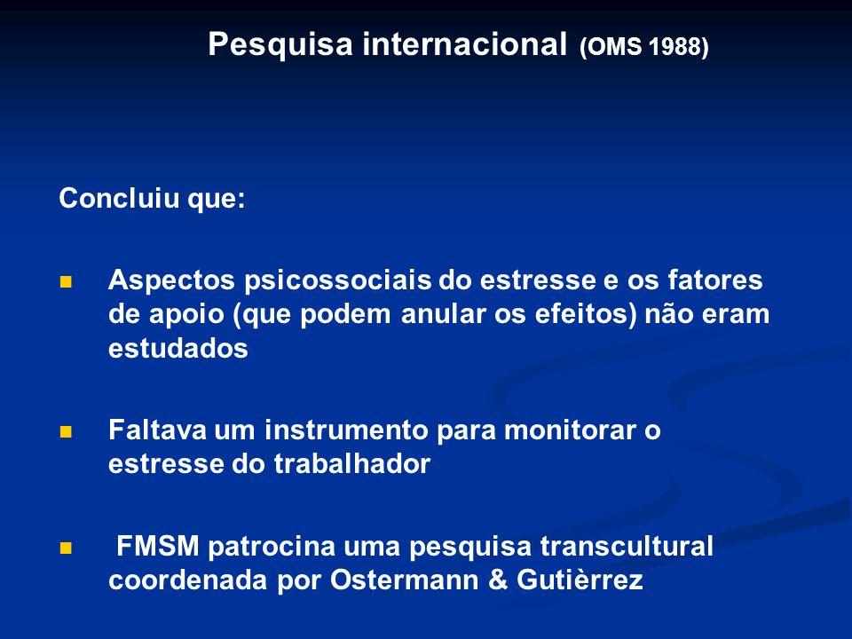 Pesquisa internacional (OMS 1988)