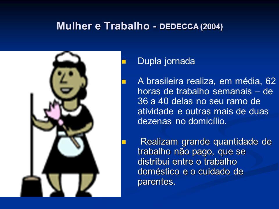 Mulher e Trabalho - DEDECCA (2004)