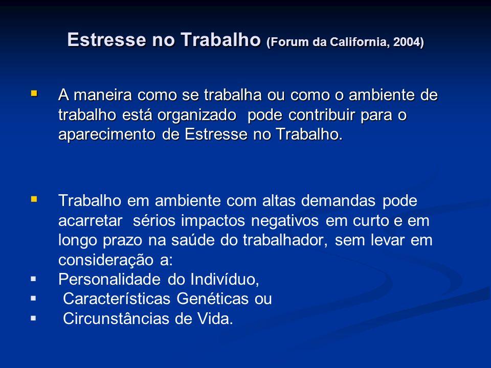 Estresse no Trabalho (Forum da California, 2004)