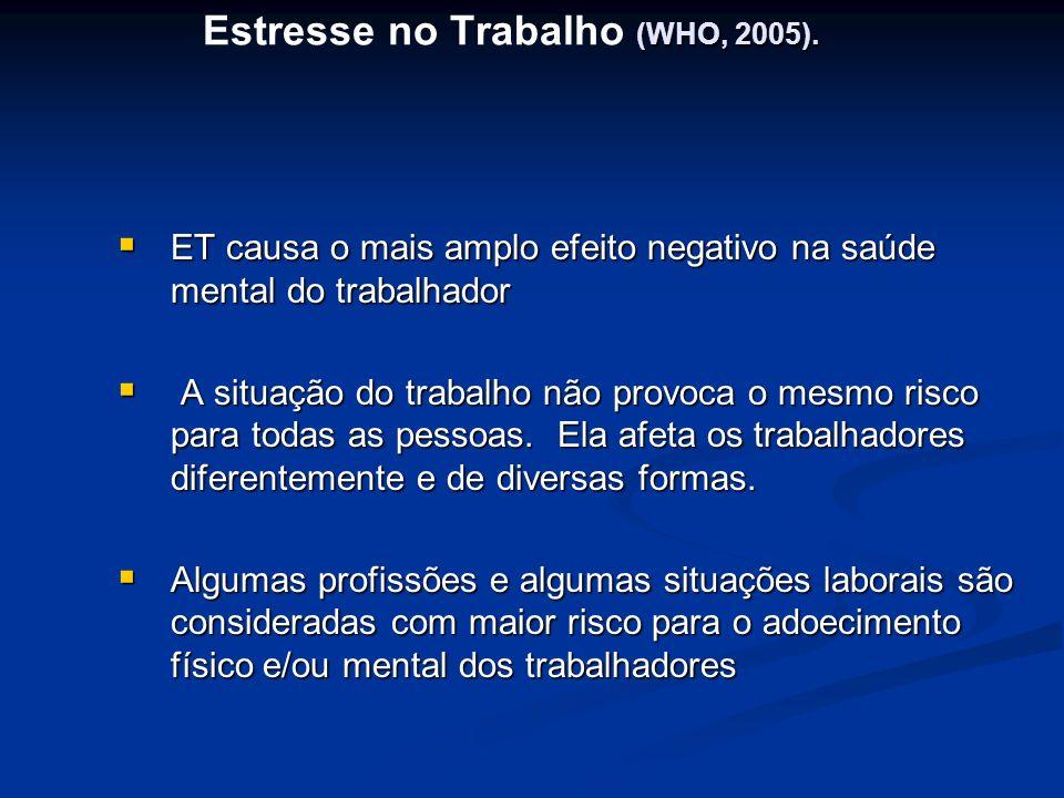 Estresse no Trabalho (WHO, 2005).