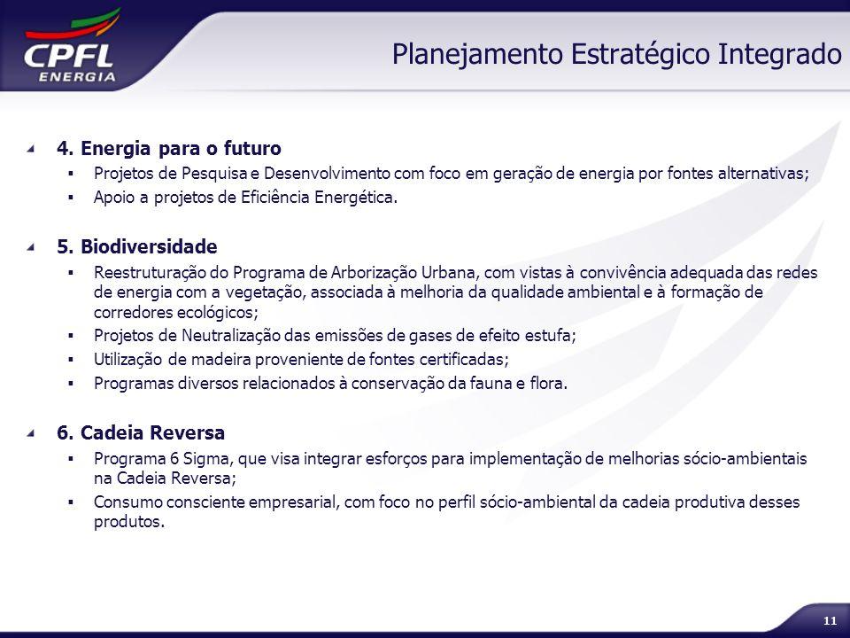 Planejamento Estratégico Integrado