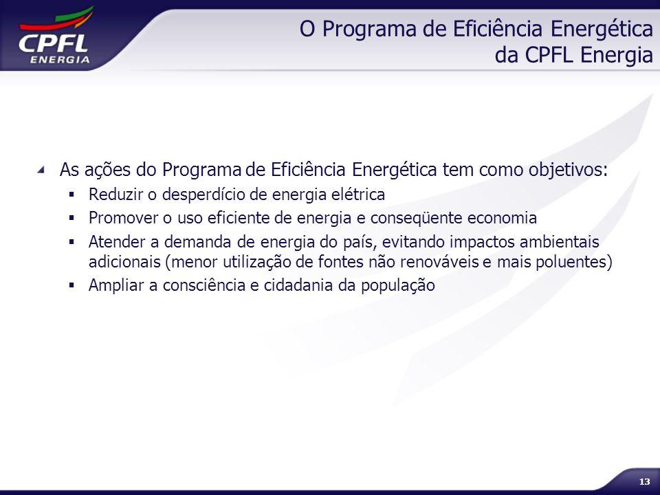 O Programa de Eficiência Energética da CPFL Energia