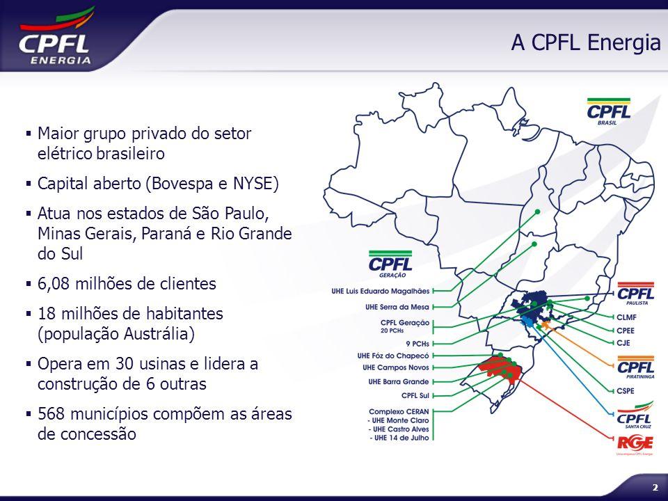 A CPFL Energia Maior grupo privado do setor elétrico brasileiro