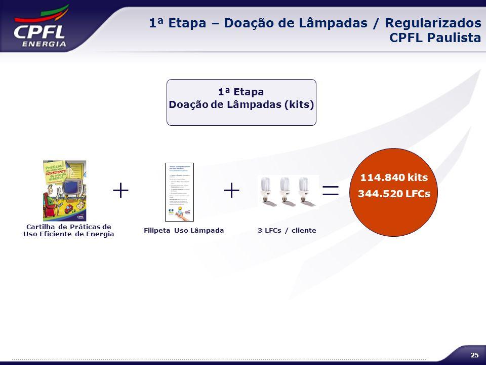 1ª Etapa – Doação de Lâmpadas / Regularizados CPFL Paulista
