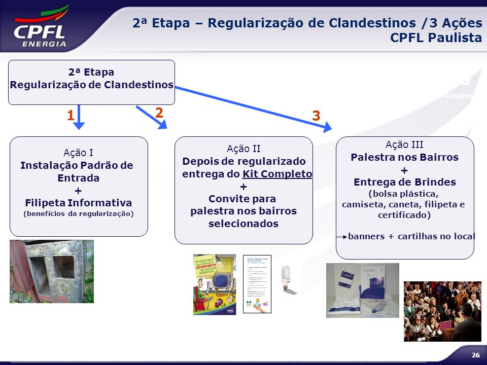 2ª Etapa – Regularização de Clandestinos /3 Ações CPFL Paulista