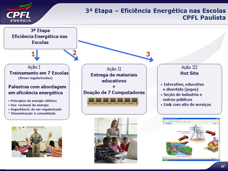 3ª Etapa – Eficiência Energética nas Escolas CPFL Paulista