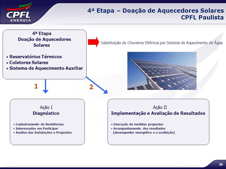 4ª Etapa – Doação de Aquecedores Solares CPFL Paulista