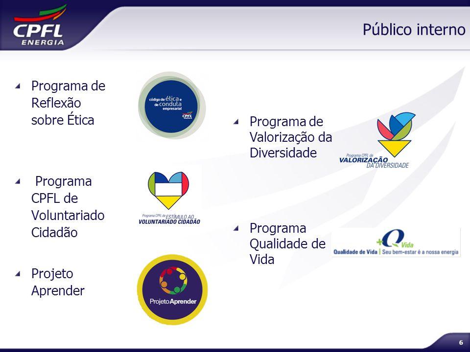 Público interno Programa de Reflexão sobre Ética