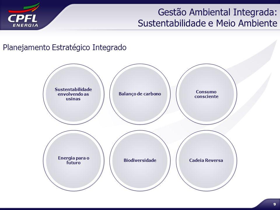 Gestão Ambiental Integrada: Sustentabilidade e Meio Ambiente