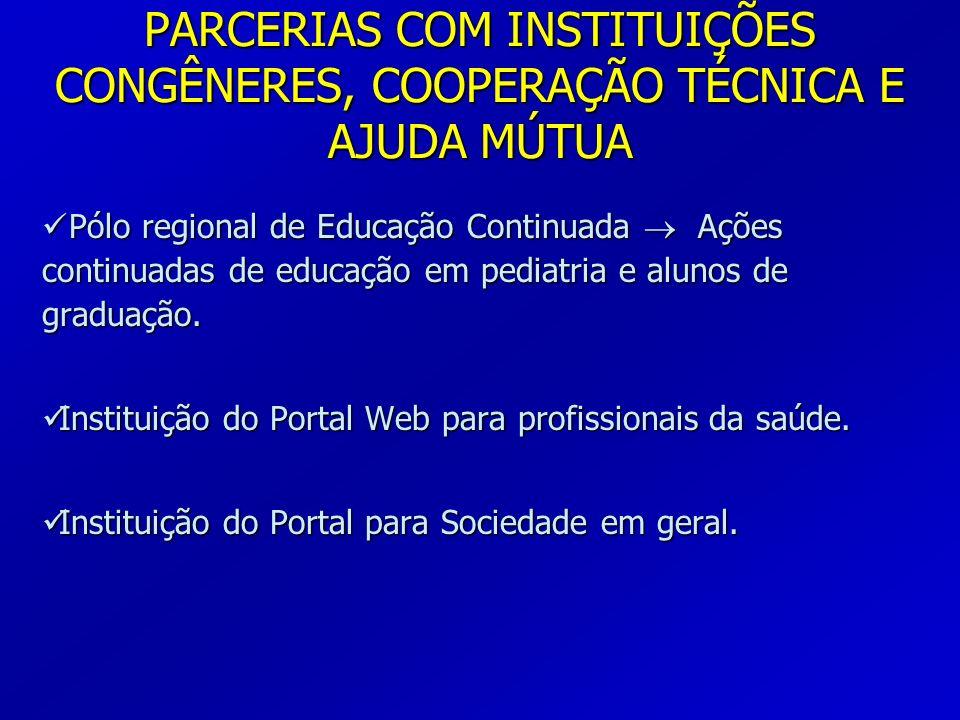 PARCERIAS COM INSTITUIÇÕES CONGÊNERES, COOPERAÇÃO TÉCNICA E AJUDA MÚTUA