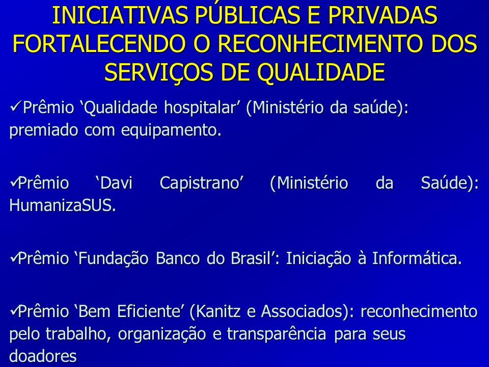 INICIATIVAS PÚBLICAS E PRIVADAS FORTALECENDO O RECONHECIMENTO DOS SERVIÇOS DE QUALIDADE