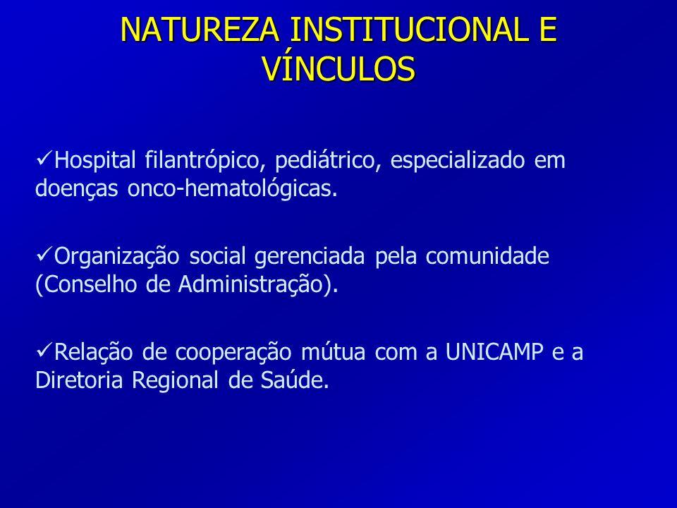 NATUREZA INSTITUCIONAL E VÍNCULOS