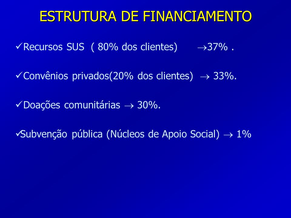 ESTRUTURA DE FINANCIAMENTO