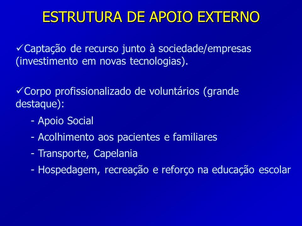 ESTRUTURA DE APOIO EXTERNO