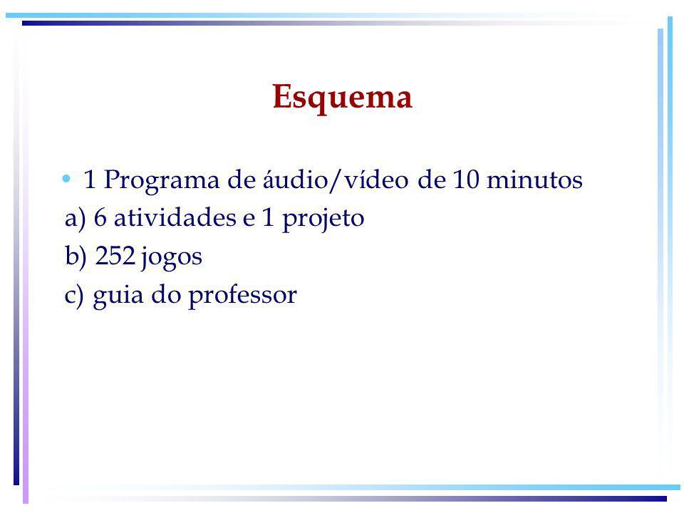 Esquema 1 Programa de áudio/vídeo de 10 minutos