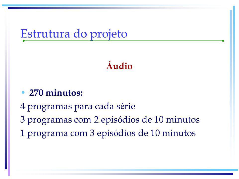 Estrutura do projeto Áudio 270 minutos: 4 programas para cada série