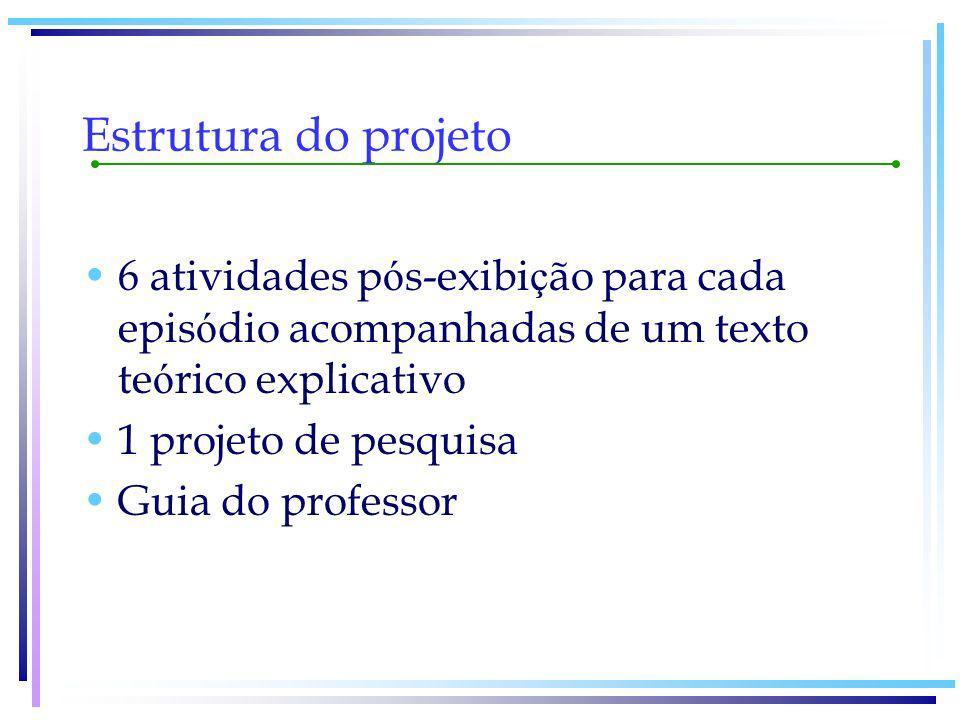 Estrutura do projeto 6 atividades pós-exibição para cada episódio acompanhadas de um texto teórico explicativo.