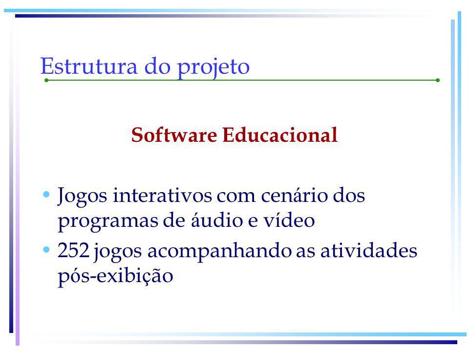 Estrutura do projeto Software Educacional
