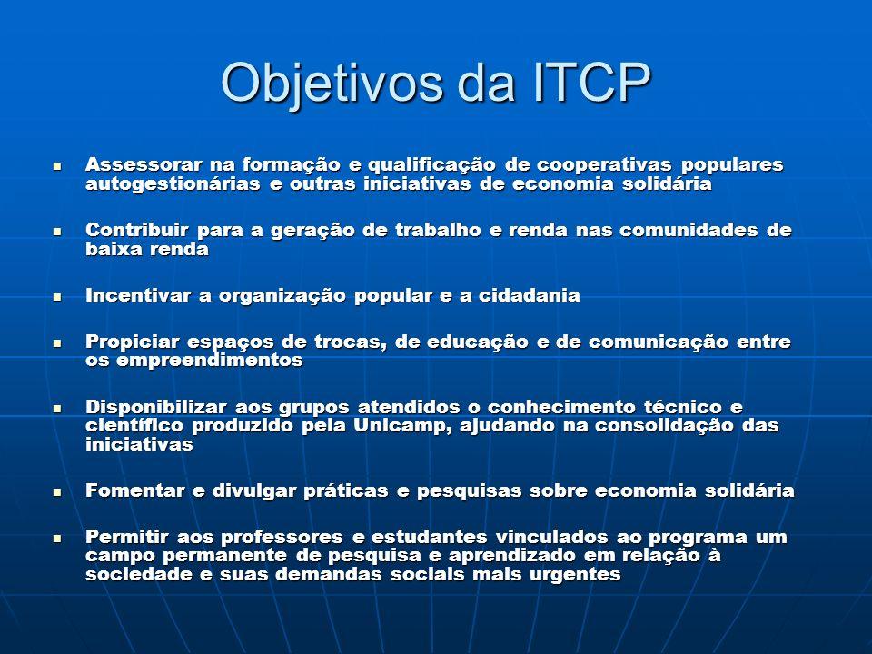 Objetivos da ITCP Assessorar na formação e qualificação de cooperativas populares autogestionárias e outras iniciativas de economia solidária.