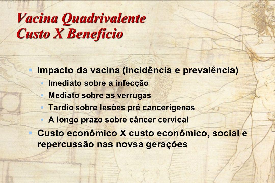 Vacina Quadrivalente Custo X Benefício