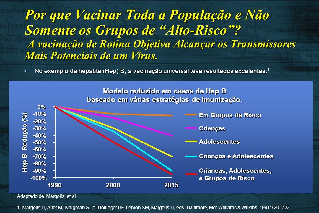Por que Vacinar Toda a População e Não Somente os Grupos de Alto-Risco A vacinação de Rotina Objetiva Alcançar os Transmissores Mais Potenciais de um Vírus.