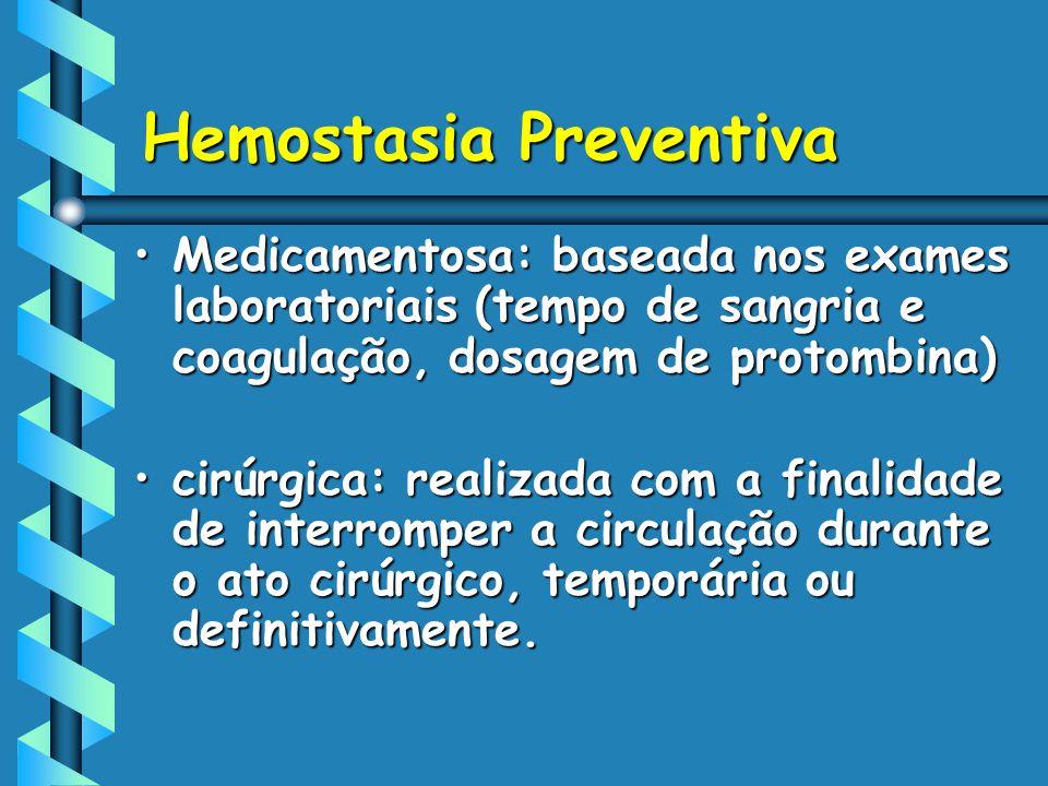 Hemostasia Preventiva