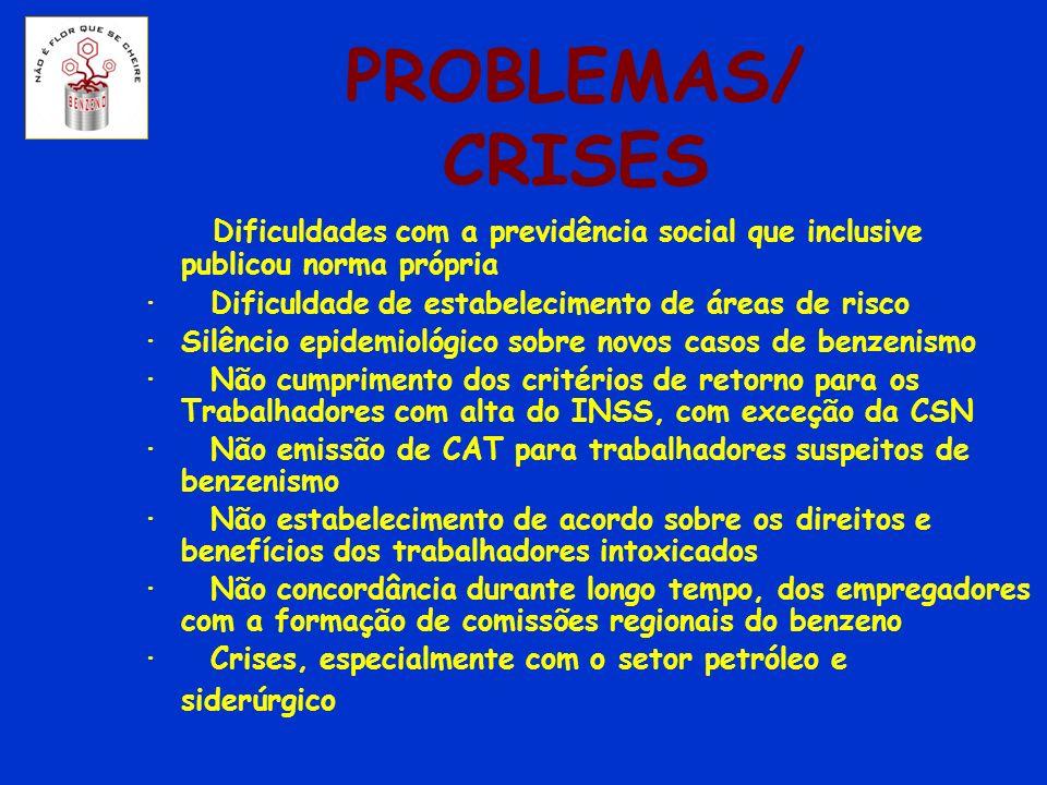 PROBLEMAS/ CRISES Dificuldades com a previdência social que inclusive publicou norma própria.